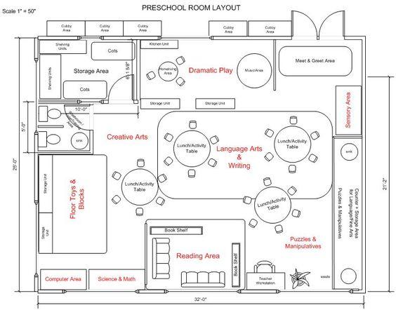 most excellent preschool classroom layout 785 x 616  u00b7 157