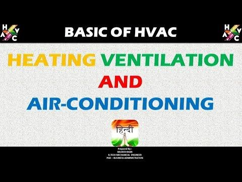 What Is Hvac Means Hvac Heat Ventilation Air Conditioning System