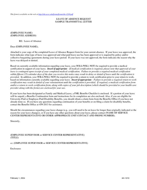 Termination Letter Sample Absence Notice Template Without