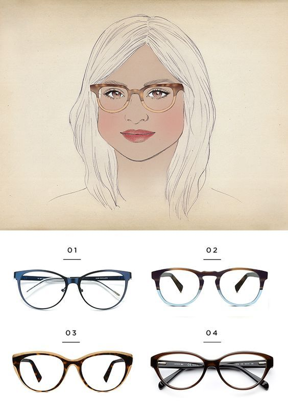 The Best Glasses For All Face Shapes Tipos De Rosto Formato De