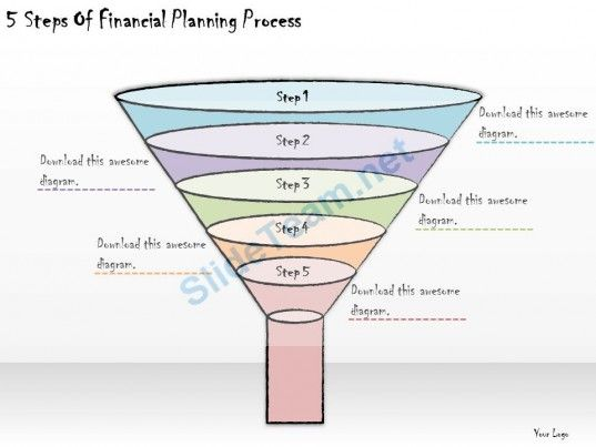 Financial planning in business