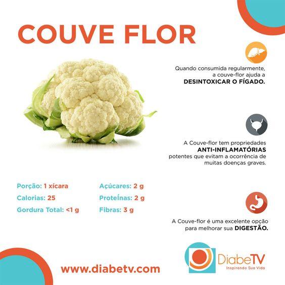 Benefícios da Couve-flor - http://blogbr.diabetv.com/beneficios-da-couve-flor/
