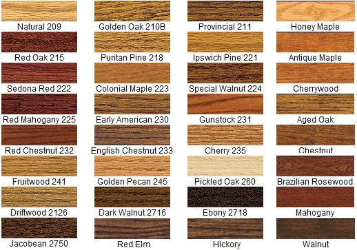 Stain colors - cabinets Red Oak 215 or Sedona Red 222 or ...