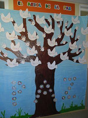 RECURSOS DE EDUCACION INFANTIL: EL ÁRBOL DE LA PAZ
