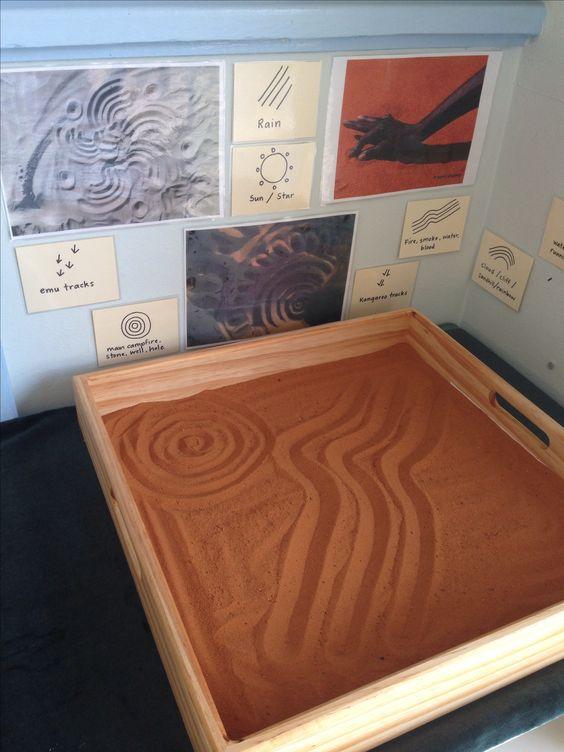 My Preschoolers Loved This Today Exploring Aboriginal