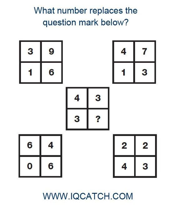 Learn how to take iq tests