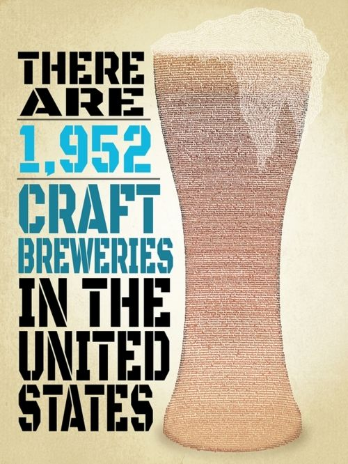 There are 1952 Craft Breweries in the US, here's a poster with all of them.