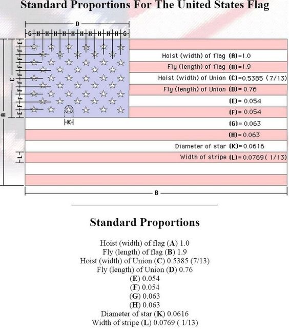 American Flag Art, I Pledge Allegiance to the Flag, Patriotic - country of origin document