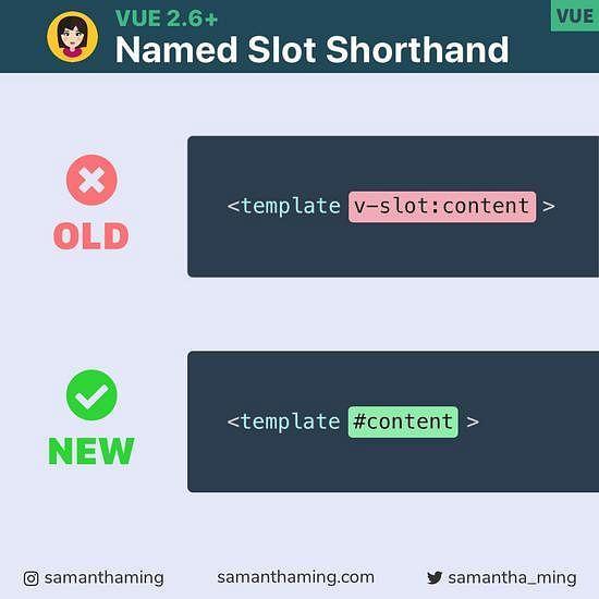 Vue Named Slot Shorthand Slot Super Powers Resume Template