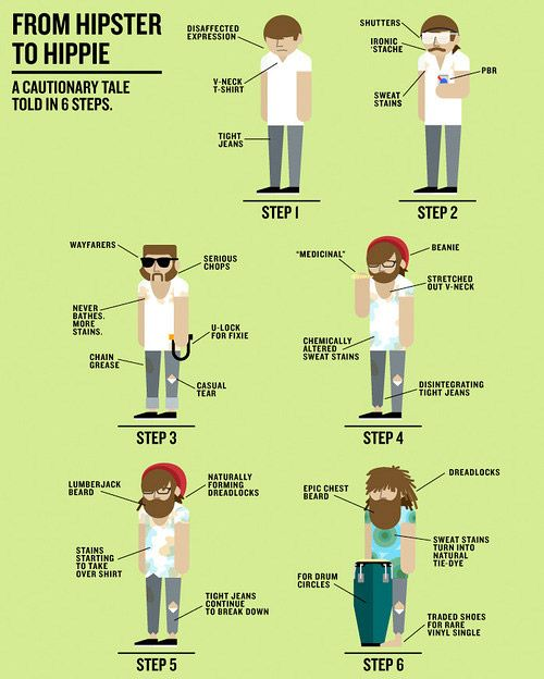 From Hipster to Hippie Chart
