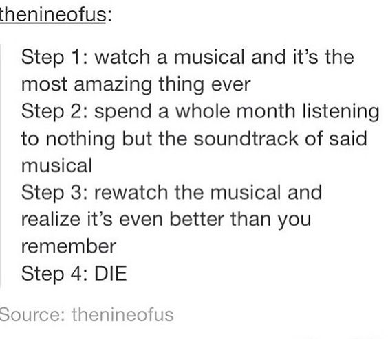 Switch steps 1 and 2 and you have me with Newsies XD- I have been repeatedly been listening to the newsies album since.... August or so...
