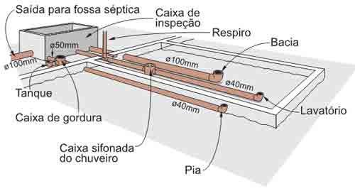 Sapatas Alavancadas Construcao De Casas Instalacoes