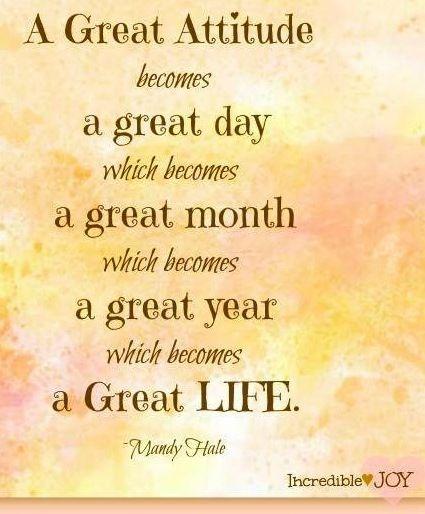 Great attitude quote via It's all
