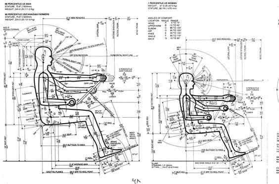 Motorcycle Ergonomics Design Google Search Vw Trikes Pinterest Design Motorcycles And