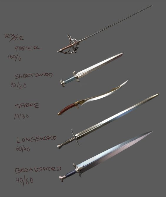 Ohh! Okay. Got it. Could never figure out what a rapier was.... I knew it was a sword but had no clue what kind. (It was the kind that Reep had)