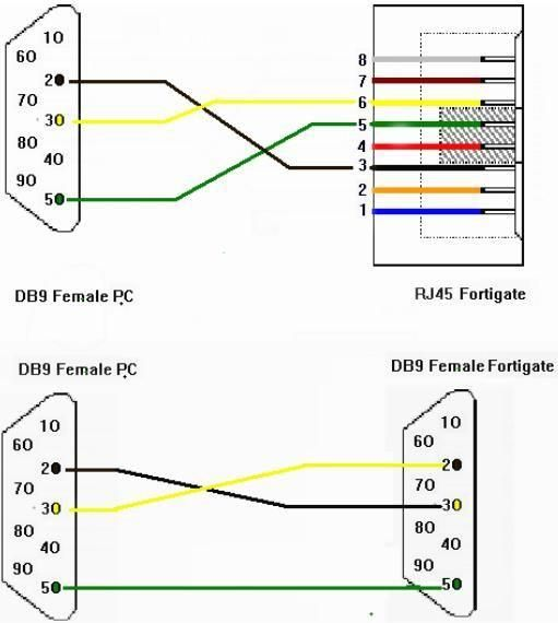 c755a9a08f9c47bf0e8085a5163f46e6 computer hardware cable jtag cable schematic knowledge pinterest cable console cable wiring diagram at mifinder.co