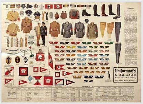 Uniformtafel der SA und SS Bearbeitet im Auftrag der Obersten SA-Führung. Farbiger Offsetdruck auf Papier, mehrfach gefaltet. Leicht beschä...