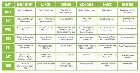 Banting Diet 13 Day Metabolism Diet Banting Diet Metabolic Diet