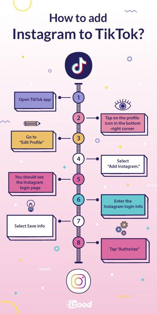 Snapchat Marketing Ideas Snapchatmarketing Instagram Infographic Snapchat Marketing Social Media Advice