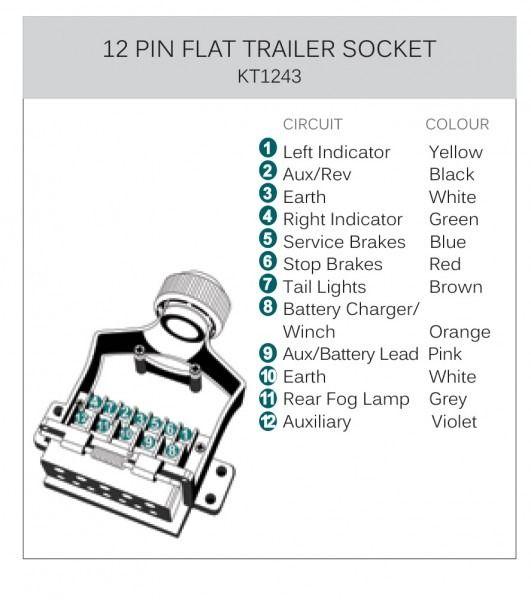 12 pin nato trailer plug wiring diagram  trailer wiring