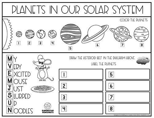 Solar System Worksheets In 2020 Solar System Worksheets Kindergarten Worksheets Printable Kindergarten Worksheets