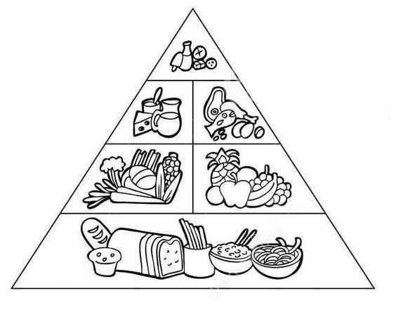 Pinterest the world s catalog of ideas - Piramide alimenticia para colorear ...