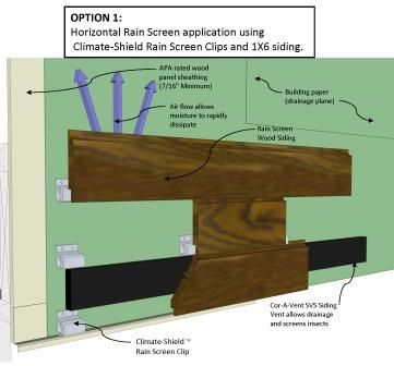 Climate Shield Rain Screen System Detail With 1x6 Wood Siding And Rain Screen Clips At Starter Course Of Screen Design Architectural Specification Wood Siding