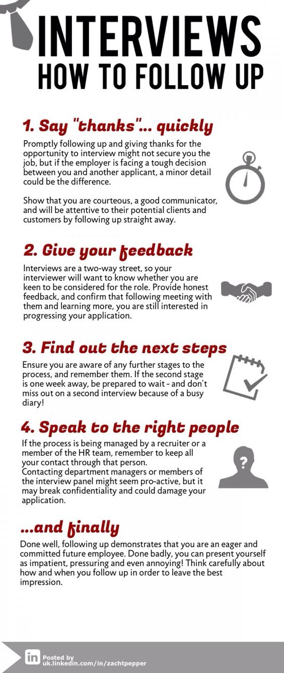 All the Info You Need to Ace That Job Interview Etiquette - interview follow up letter