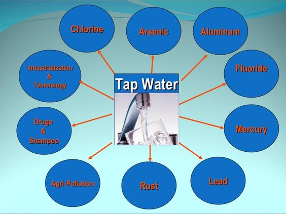 Get your FREE eBook on Healthy Water by clicking on the image