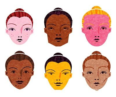 Sunglasses For Face Shape Quiz : Face Shape Quiz Face Shapes, Quizes and Shape