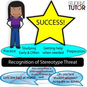 Overcome Stereotype Threat! Reduce test taking anxiety!
