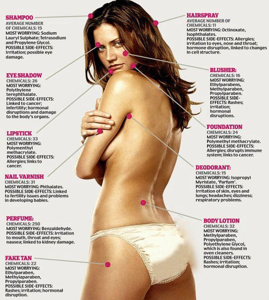 Just some of the scary chemicals in 'regular' skin care and beauty products. How on earth these products are legal to sell...choose organic! choose good health!: Beauty Tips, Skin Care, Health Fitness, Beauty Products, Health Beauty, Toxic Chemical, Chemicals Women
