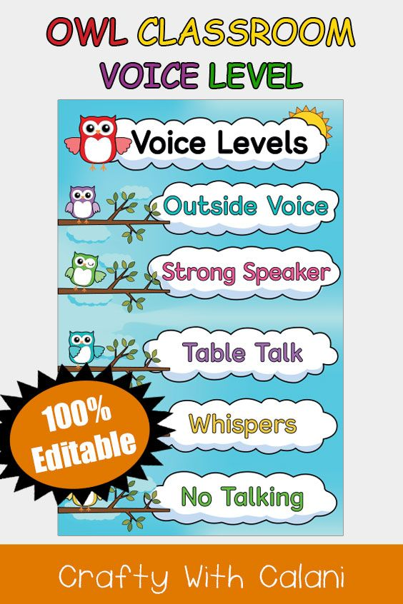Classroom Voice Level Clip Chart In Cute Owl Theme 100 Editable Owl Theme Classroom Owl Classroom Clip Chart