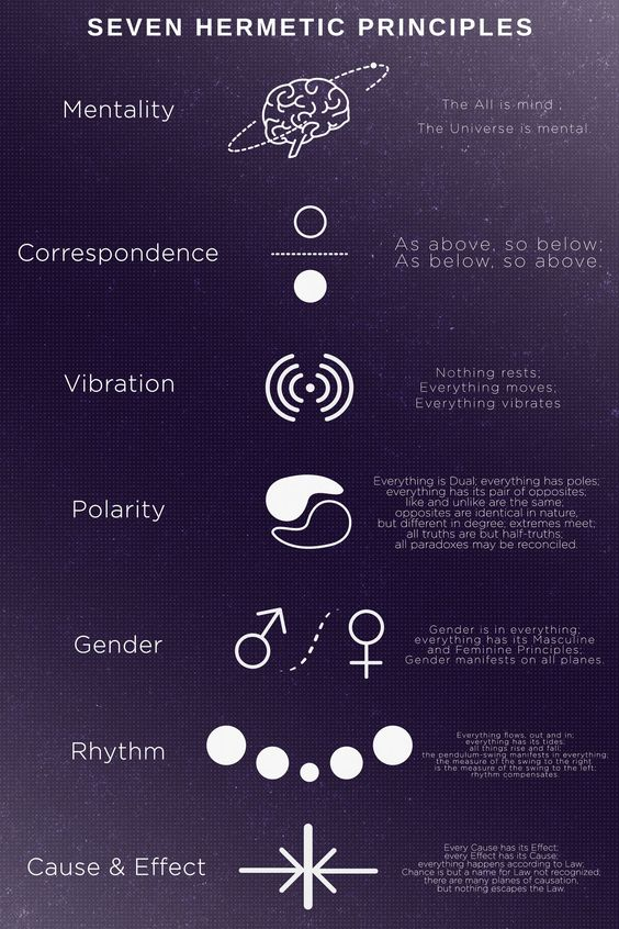SEVEN HERMETIC PRINCIPLES by DimitrisFTG on DeviantArt