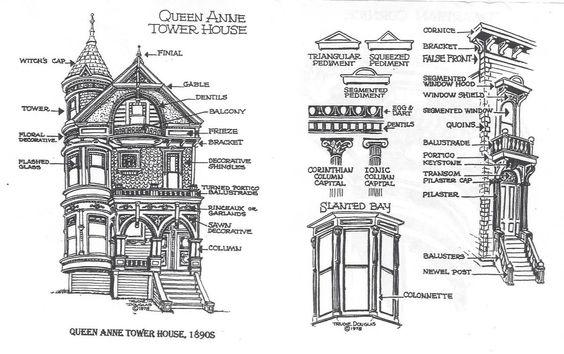 Queen Ann Tower House