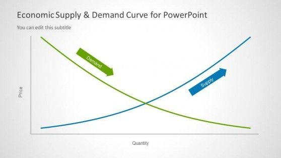 Supply Demand Curve For Powerpoint Powerpoint Powerpoint Design Curve