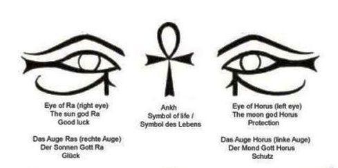 <<Ojo de Ra>> (ojo derecho): El dios sol Ra - Buena suerte | <<Ankh>>: Símbolo de vida  | <<Ojo de Horus>> (ojo izquierdo): El dios luna Horus - Protección