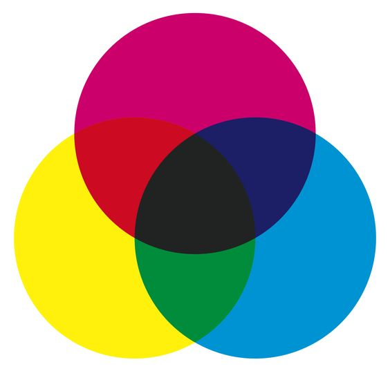 subtraktive farbmischung - Google-Suche