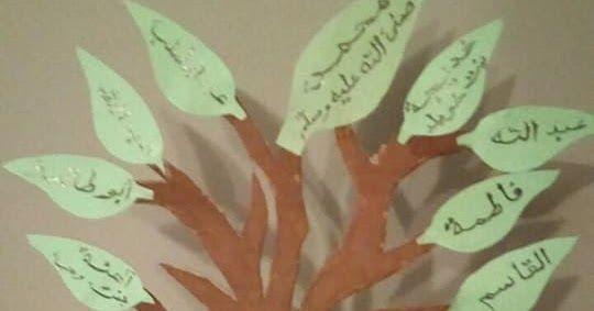 مشروع شجرة عائلة الرسول صلى الله عليه وسلم التعليم الابتدائي الجيل الثاني Peace Be Upon Him Primary Education Education