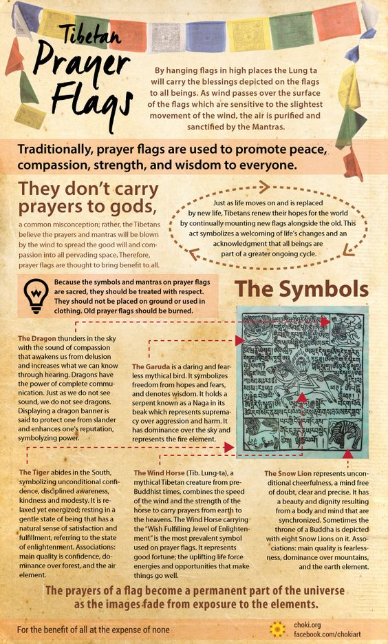 The prayer flag tradition is ancient, dating back thousands of years in India and to the shamanistic Bon tradition of pre-Buddhist Tibet.