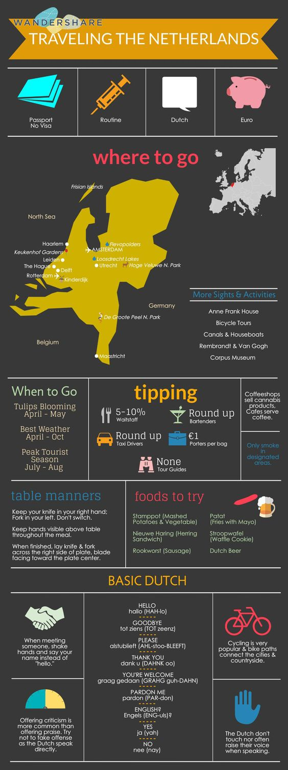 Netherlands Travel Cheat Sheet; Sign up at www.wandershare.com for high-res image.: