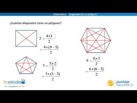 Matemática Diagonales De Un Polígono Youtube Poligono Matematicas Geometría