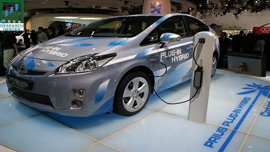 Global Plug In Hybrid Vehicles Market Estimated To Portray Cagr Of