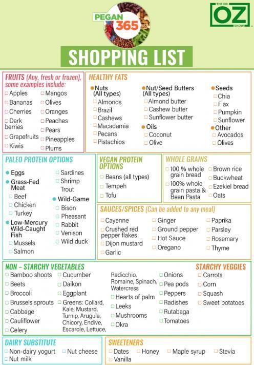pegan 365 diet plan
