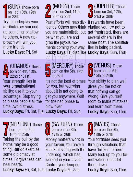 Making Astrological Predictions  HttpWww