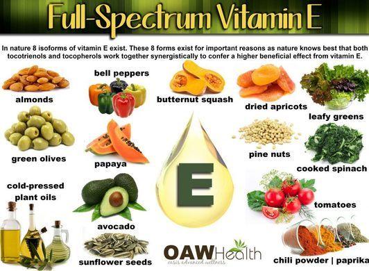 Vegan Vitamin E Foods Ecosia Natural Vitamin E Vitamins For Vegetarians Vegan Vitamins