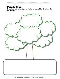 tree essays