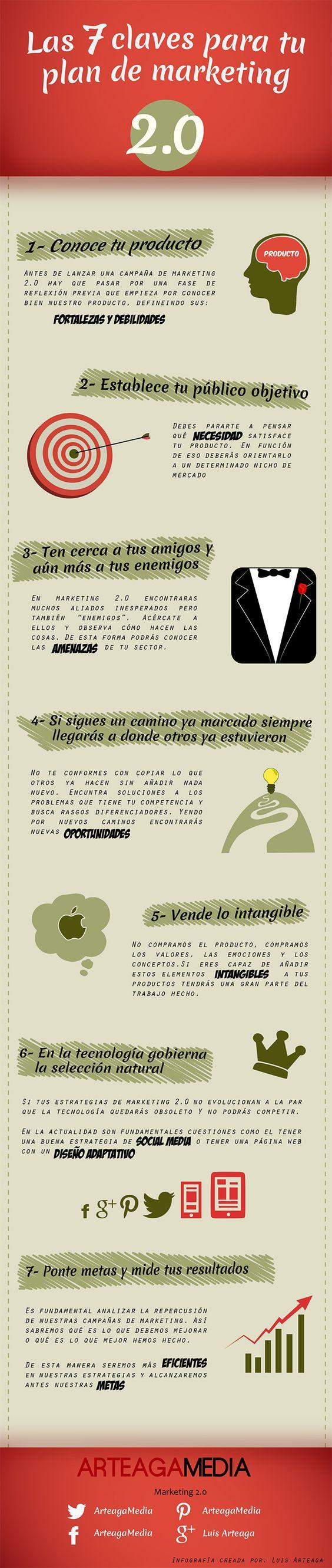 7 claves para tu plan de marketing 2.0 #infografia en español