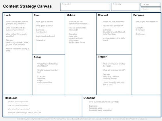 Photo: The Three Sentence Content Strategy Template   To get [outcomes] we will reach [personas] through [channels] whenever [triggers] happen  We will use [resources] to create a [form] about that gets people to [action].  If our content works with our strategy, [metrics] will rise.  See more: http://hashimwarren.com/contentstrategycanvas/  #ContentMarketing