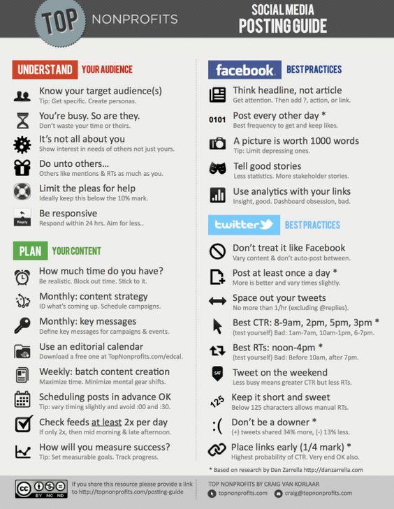 #SocialMedia Posting GuidebyCraig Van Korlaar via @Giraffeling